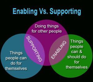 Finding the Line: Helping versus Enabling at Work