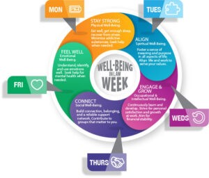 Well-Being Week In Law Round Up