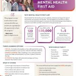 A New VJLAP Training Opportunity: Mental Health First Aid
